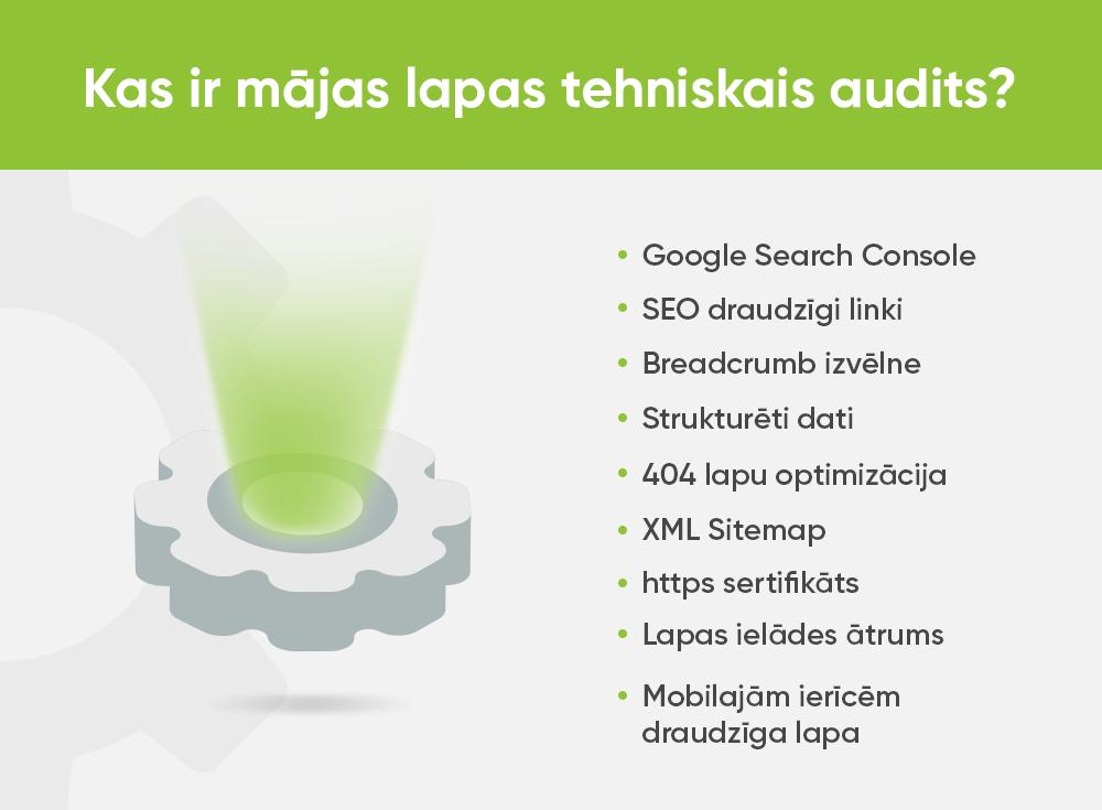 majas_lapas_audits